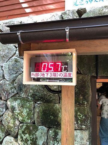 室内の温度