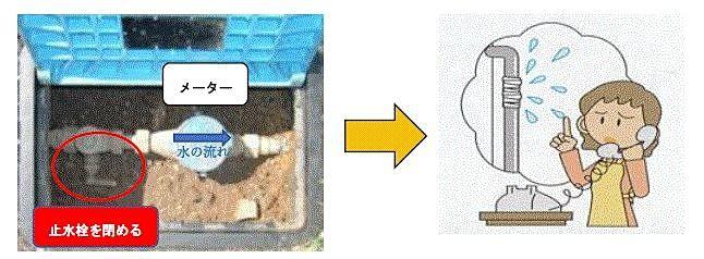 水道管凍結 水道管破裂 水道管保温 水道管保護